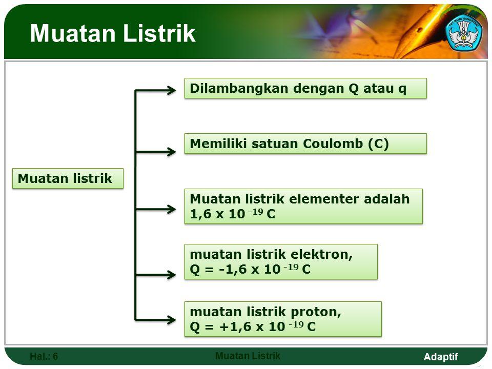 Muatan Listrik Dilambangkan dengan Q atau q