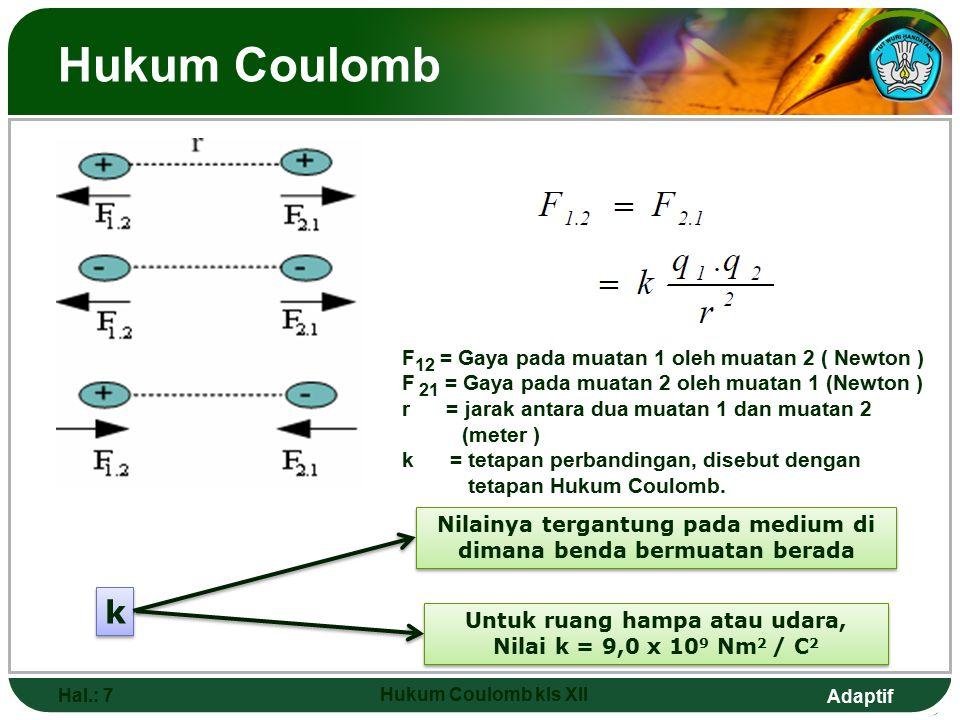 Hukum Coulomb k F12 = Gaya pada muatan 1 oleh muatan 2 ( Newton )