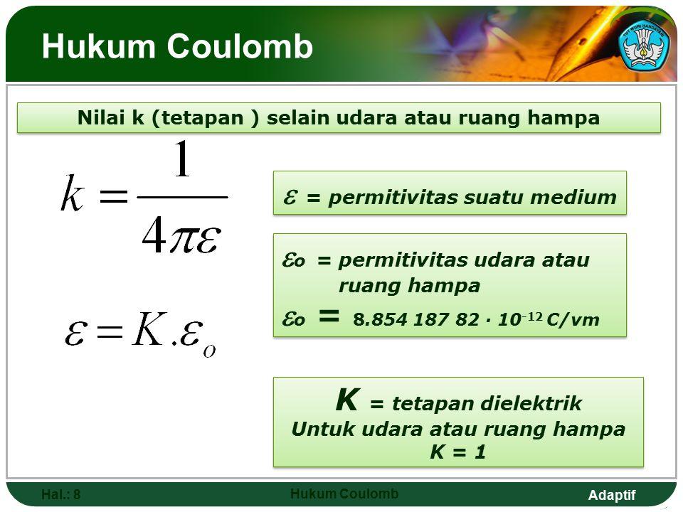 Hukum Coulomb  = permitivitas suatu medium