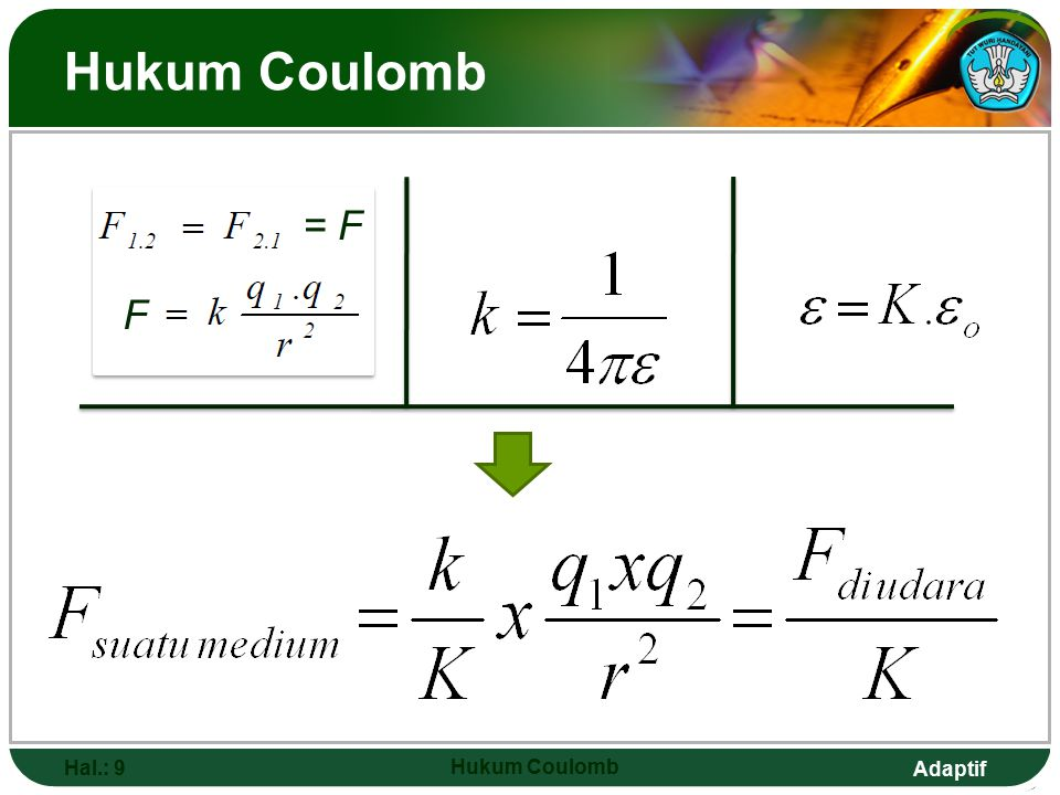 Hukum Coulomb = F F Hal.: 9 Hukum Coulomb