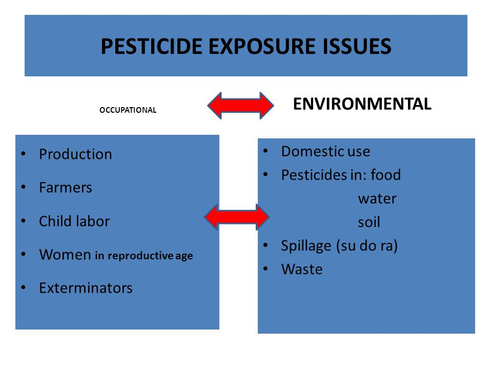 PESTICIDE EXPOSURE ISSUES