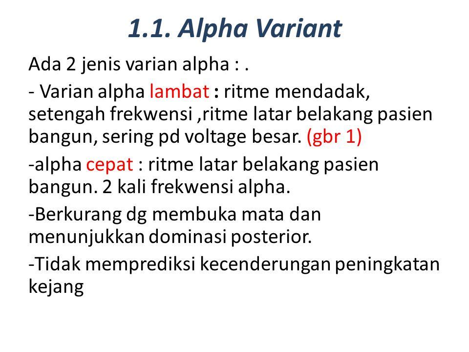 1.1. Alpha Variant Ada 2 jenis varian alpha : .