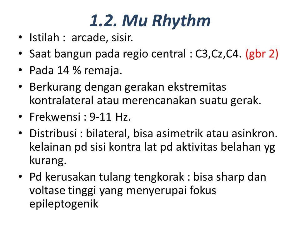 1.2. Mu Rhythm Istilah : arcade, sisir.