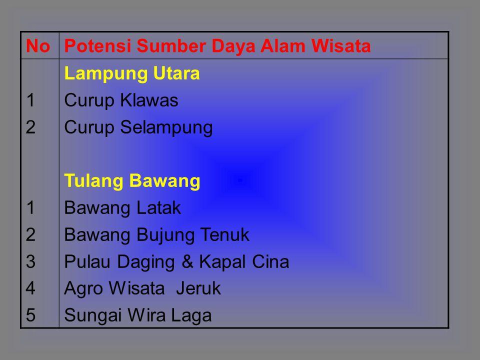 No Potensi Sumber Daya Alam Wisata. 1. 2. 3. 4. 5. Lampung Utara. Curup Klawas. Curup Selampung.