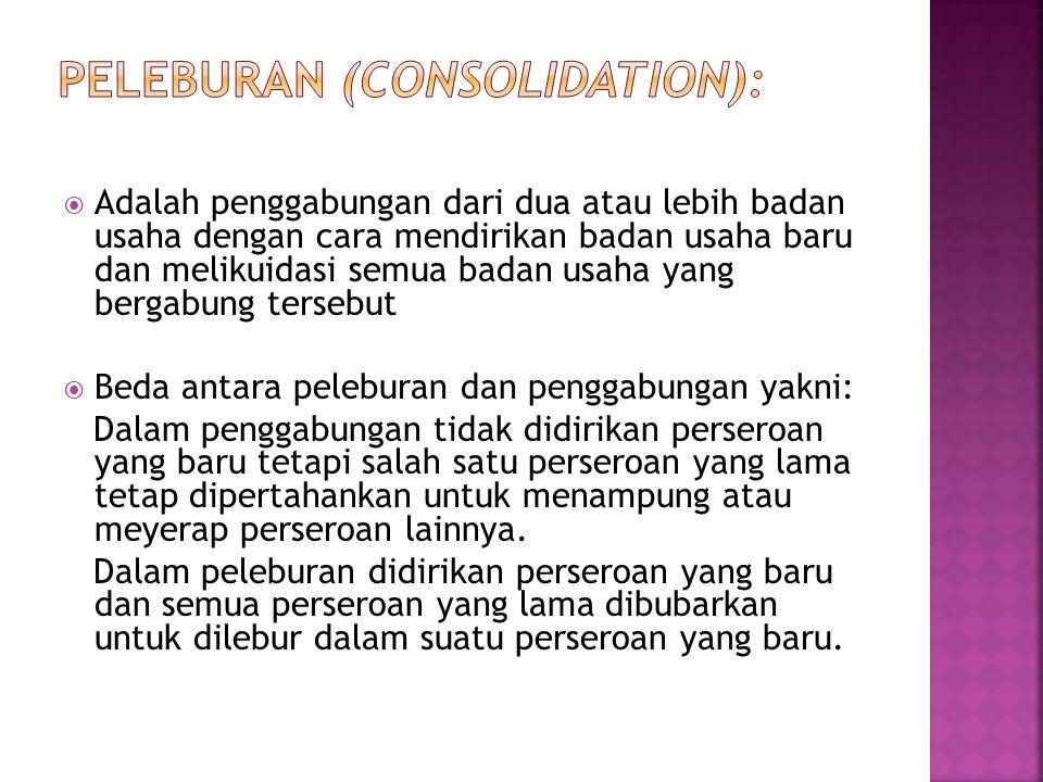 Peleburan (Consolidation):