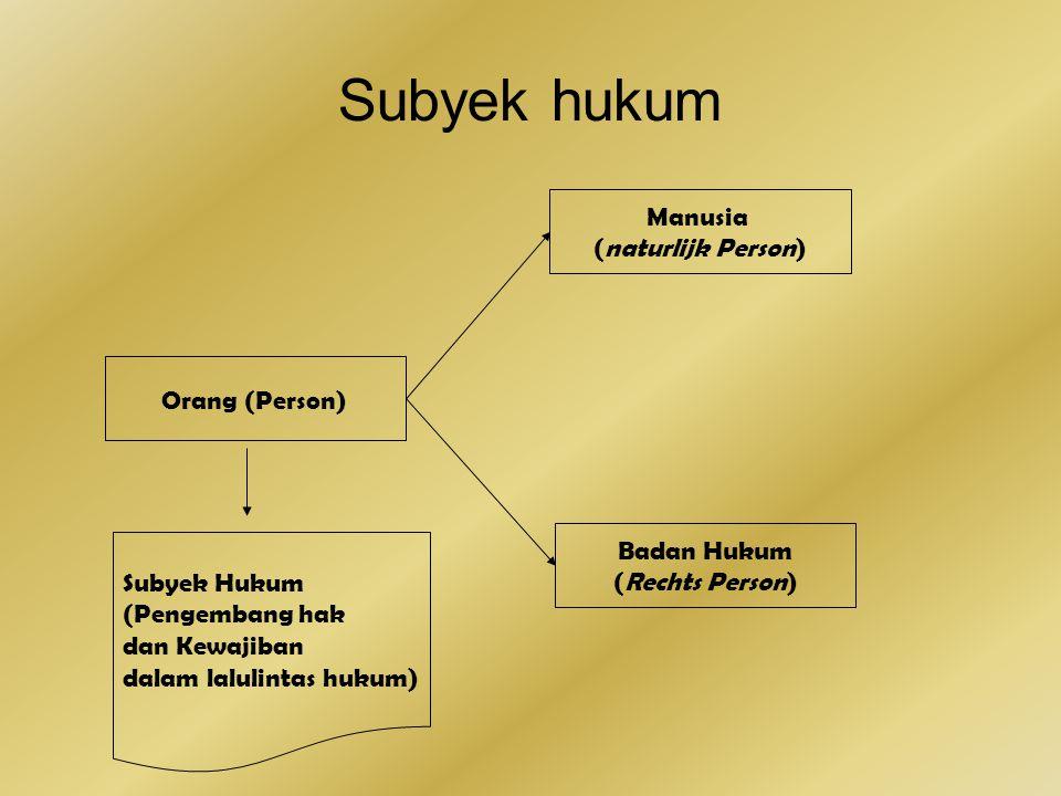 Subyek hukum Manusia (naturlijk Person) Orang (Person) Badan Hukum