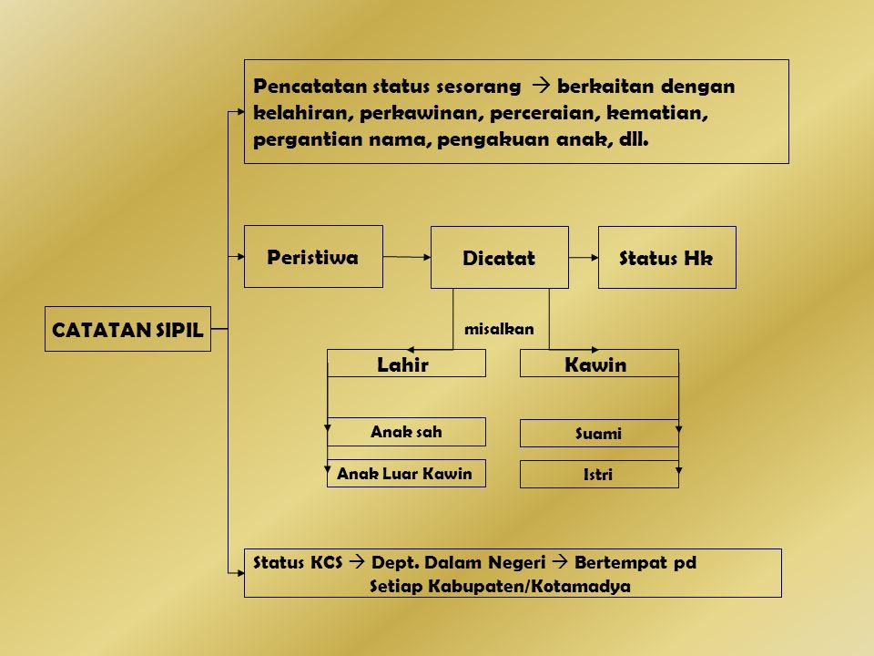 Pencatatan status sesorang  berkaitan dengan kelahiran, perkawinan, perceraian, kematian, pergantian nama, pengakuan anak, dll.