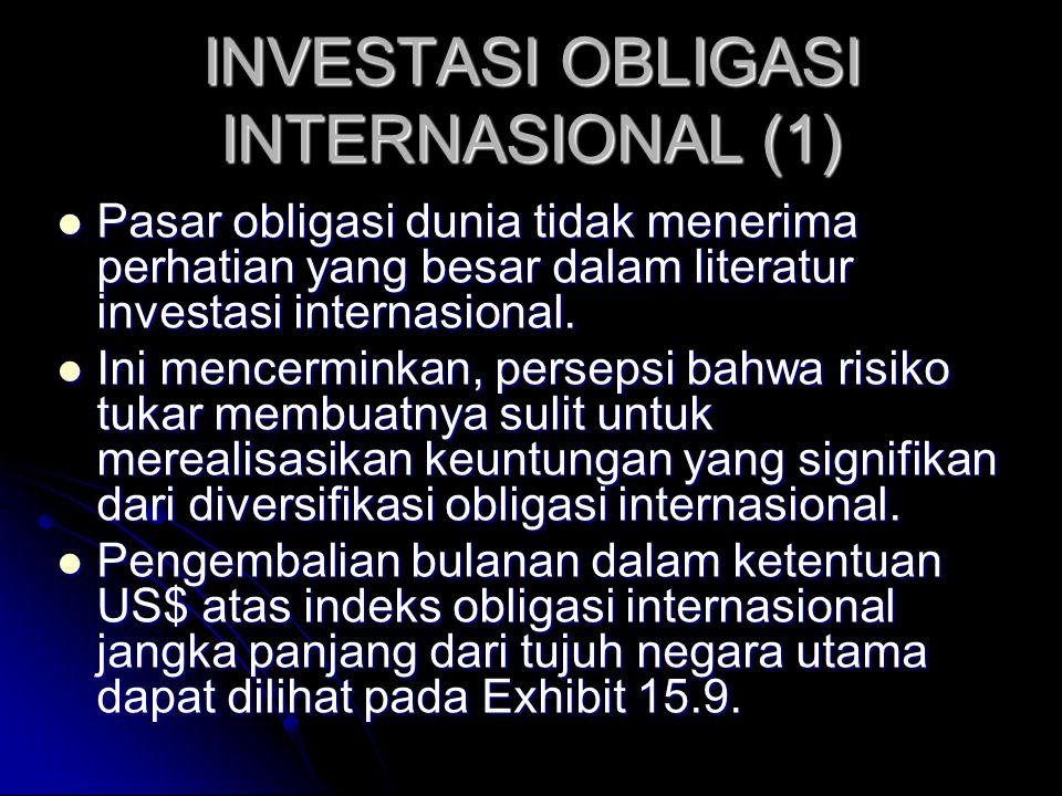INVESTASI OBLIGASI INTERNASIONAL (1)