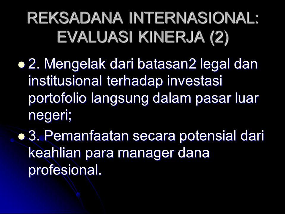 REKSADANA INTERNASIONAL: EVALUASI KINERJA (2)