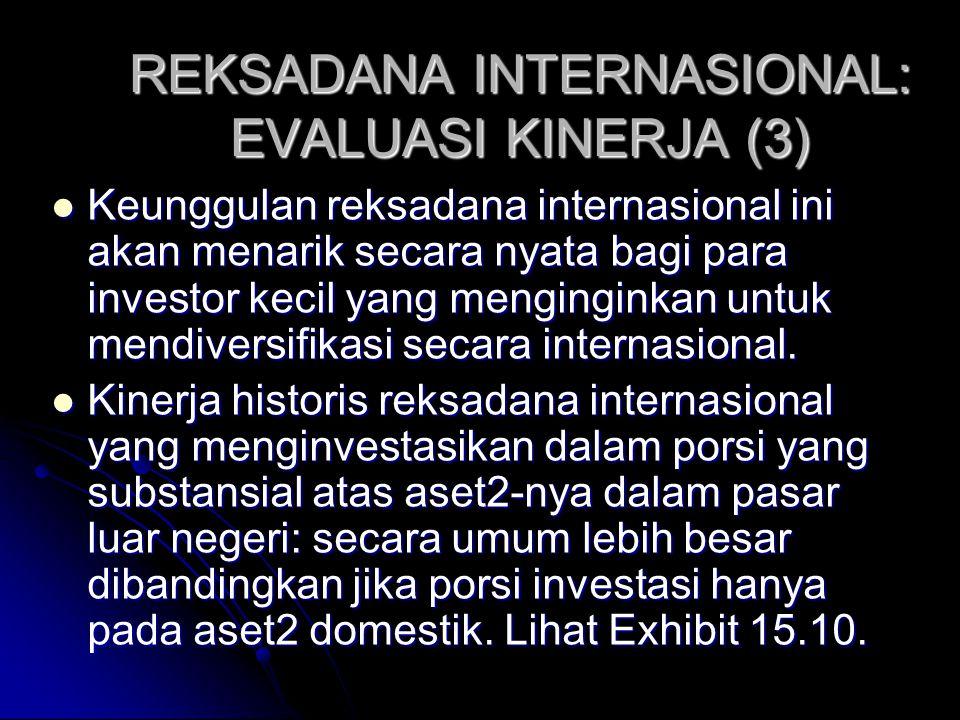 REKSADANA INTERNASIONAL: EVALUASI KINERJA (3)