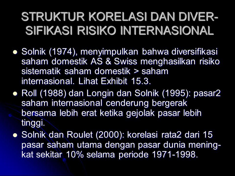 STRUKTUR KORELASI DAN DIVER-SIFIKASI RISIKO INTERNASIONAL