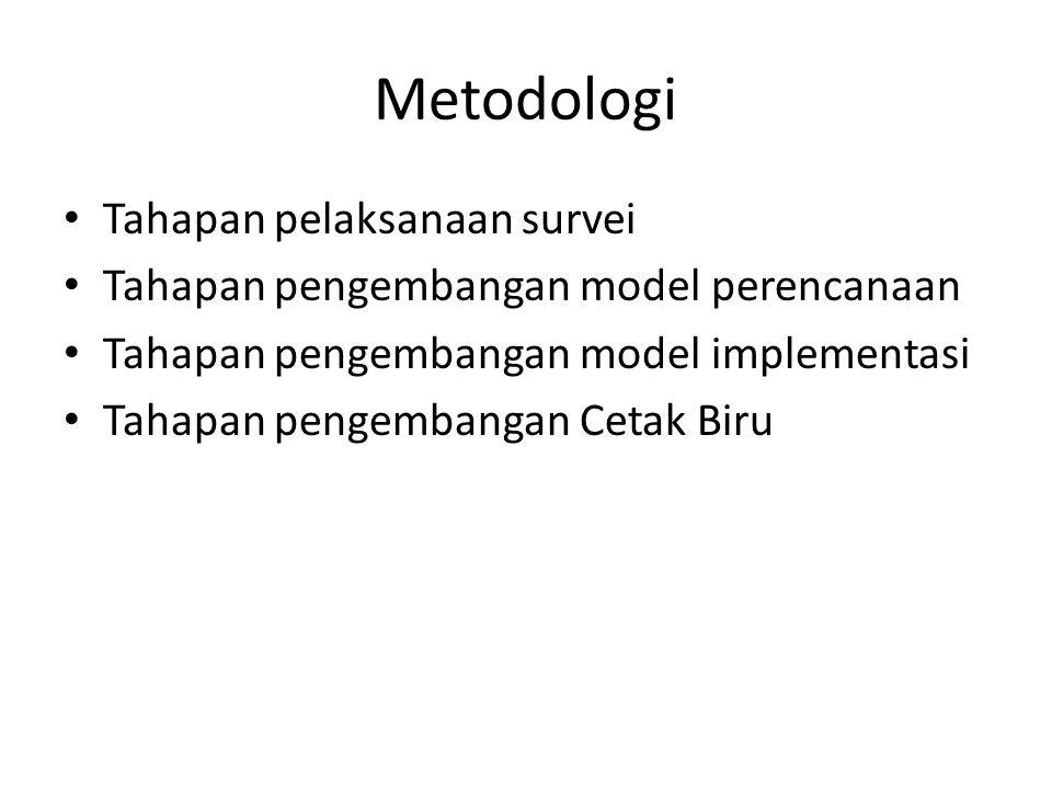 Metodologi Tahapan pelaksanaan survei