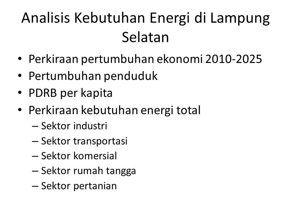 Analisis Kebutuhan Energi di Lampung Selatan