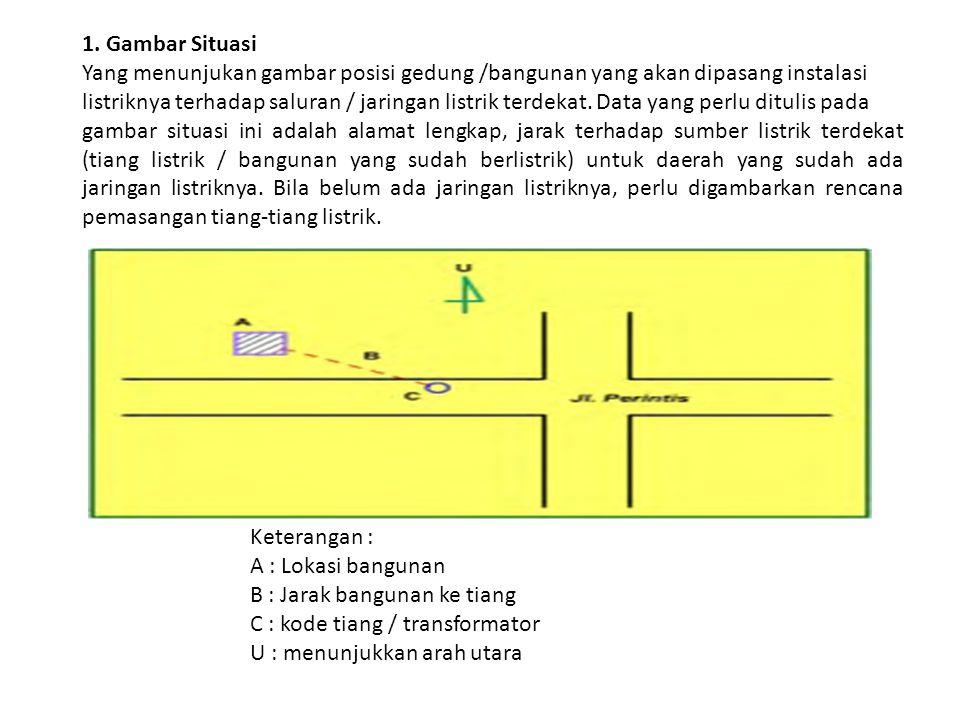 1. Gambar Situasi Yang menunjukan gambar posisi gedung /bangunan yang akan dipasang instalasi.