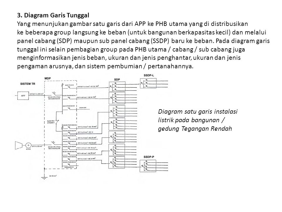 3. Diagram Garis Tunggal Yang menunjukan gambar satu garis dari APP ke PHB utama yang di distribusikan.
