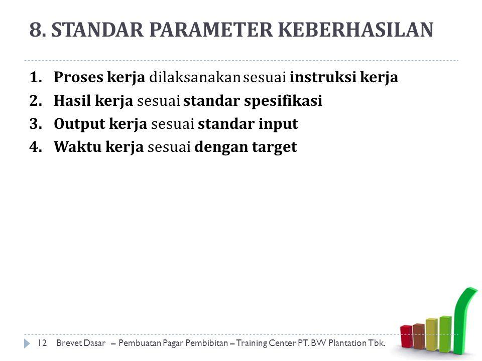 8. STANDAR PARAMETER KEBERHASILAN