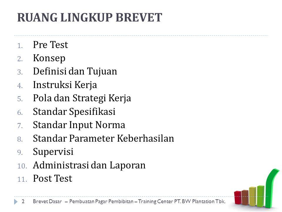 RUANG LINGKUP BREVET Pre Test Konsep Definisi dan Tujuan