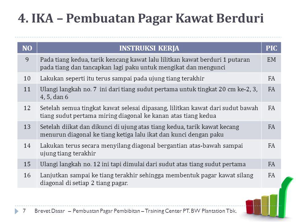 4. IKA – Pembuatan Pagar Kawat Berduri