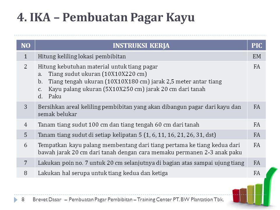 4. IKA – Pembuatan Pagar Kayu