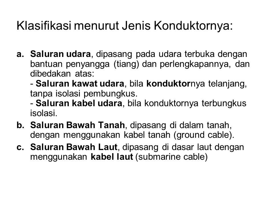 Klasifikasi menurut Jenis Konduktornya: