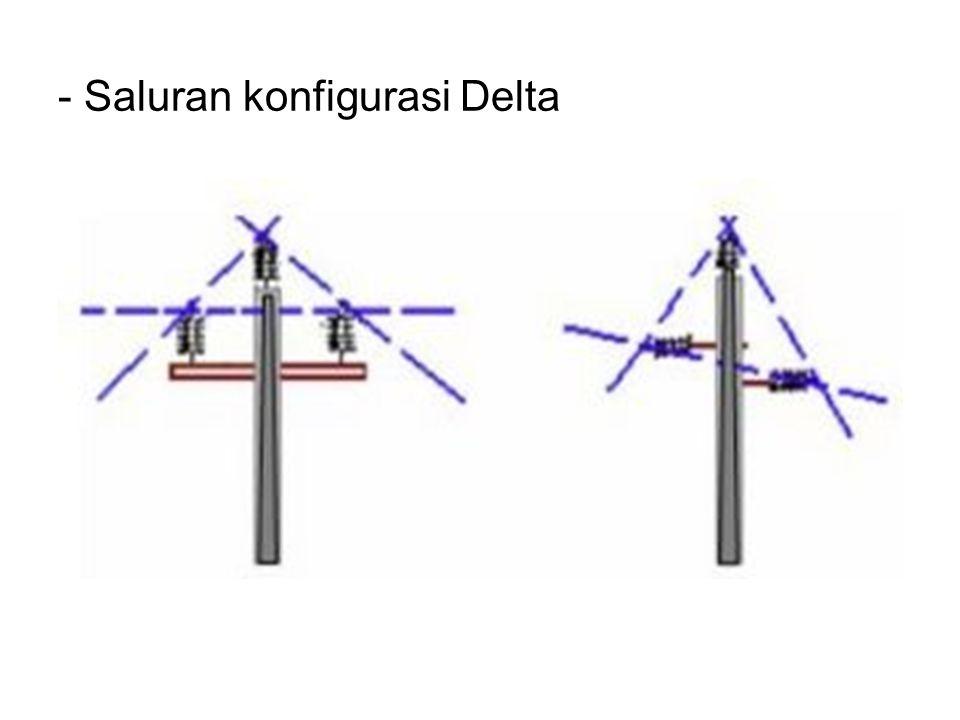 - Saluran konfigurasi Delta
