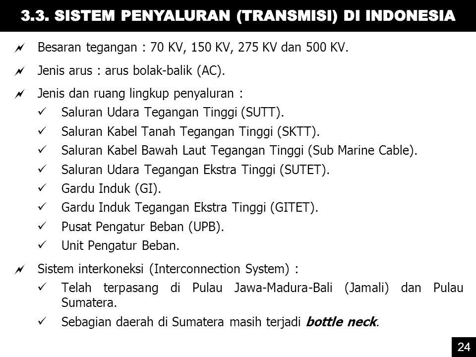 3.3. SISTEM PENYALURAN (TRANSMISI) DI INDONESIA