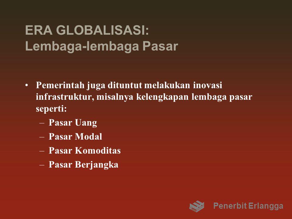 ERA GLOBALISASI: Lembaga-lembaga Pasar