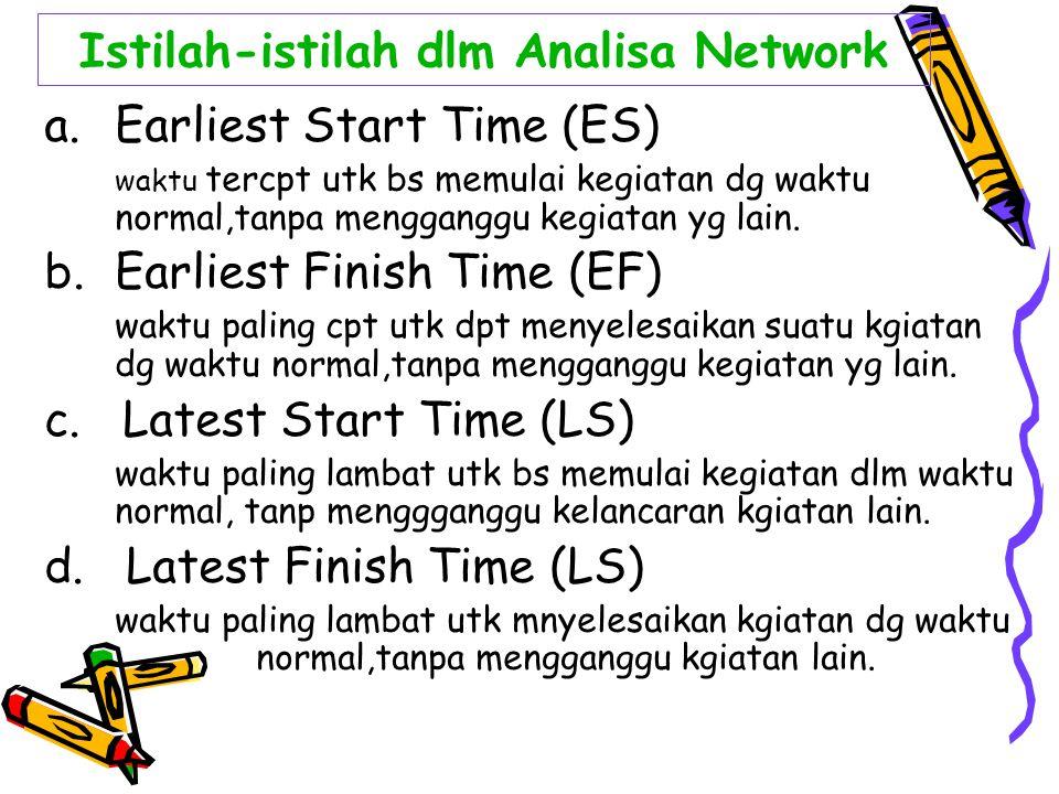 Istilah-istilah dlm Analisa Network