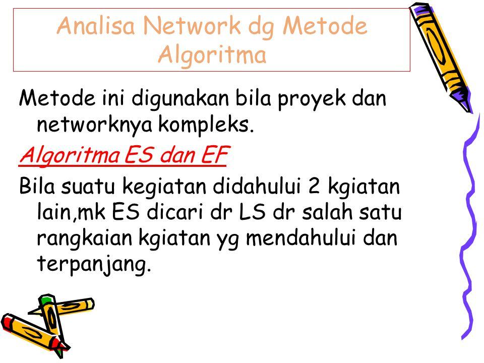 Analisa Network dg Metode Algoritma