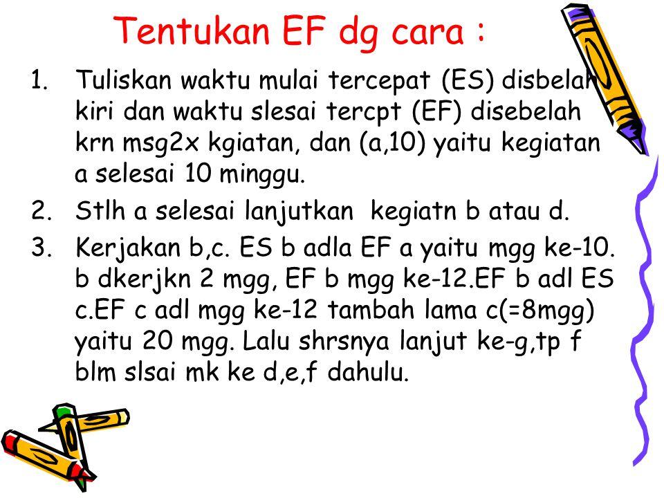 Tentukan EF dg cara :