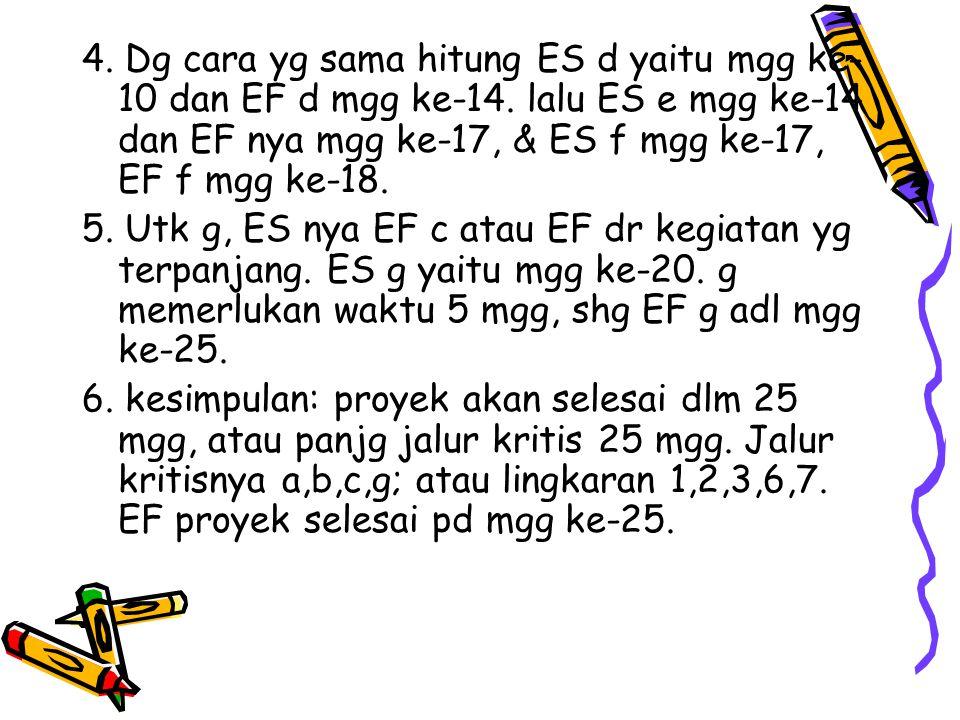 4. Dg cara yg sama hitung ES d yaitu mgg ke-10 dan EF d mgg ke-14