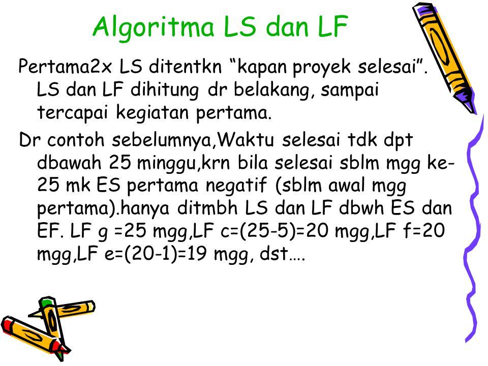 Algoritma LS dan LF Pertama2x LS ditentkn kapan proyek selesai . LS dan LF dihitung dr belakang, sampai tercapai kegiatan pertama.