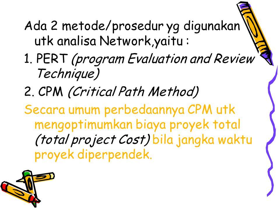 Ada 2 metode/prosedur yg digunakan utk analisa Network,yaitu :