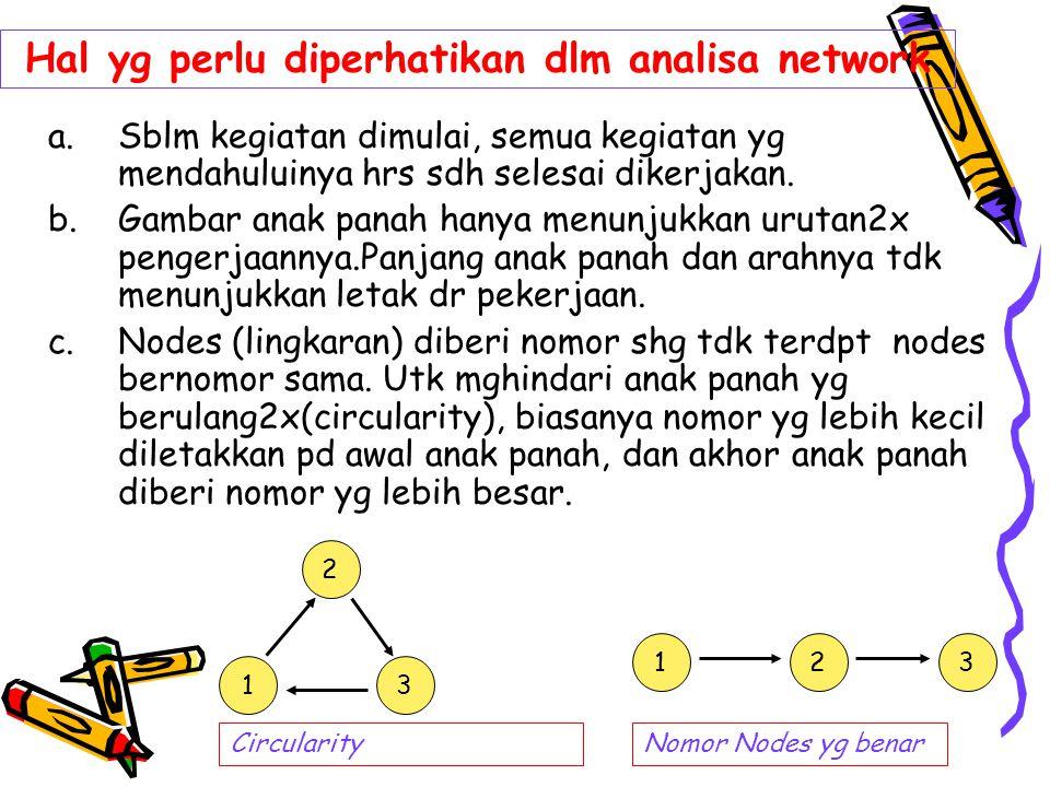Hal yg perlu diperhatikan dlm analisa network