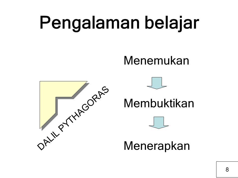 Pengalaman belajar Menemukan Membuktikan Menerapkan DALIL PYTHAGORAS 8