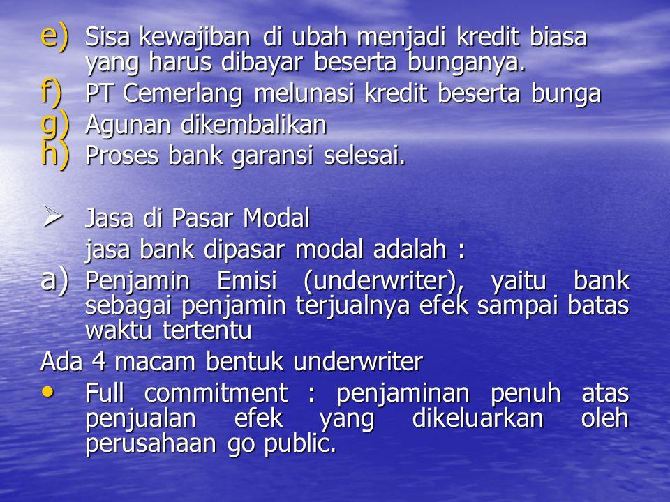 Sisa kewajiban di ubah menjadi kredit biasa yang harus dibayar beserta bunganya.