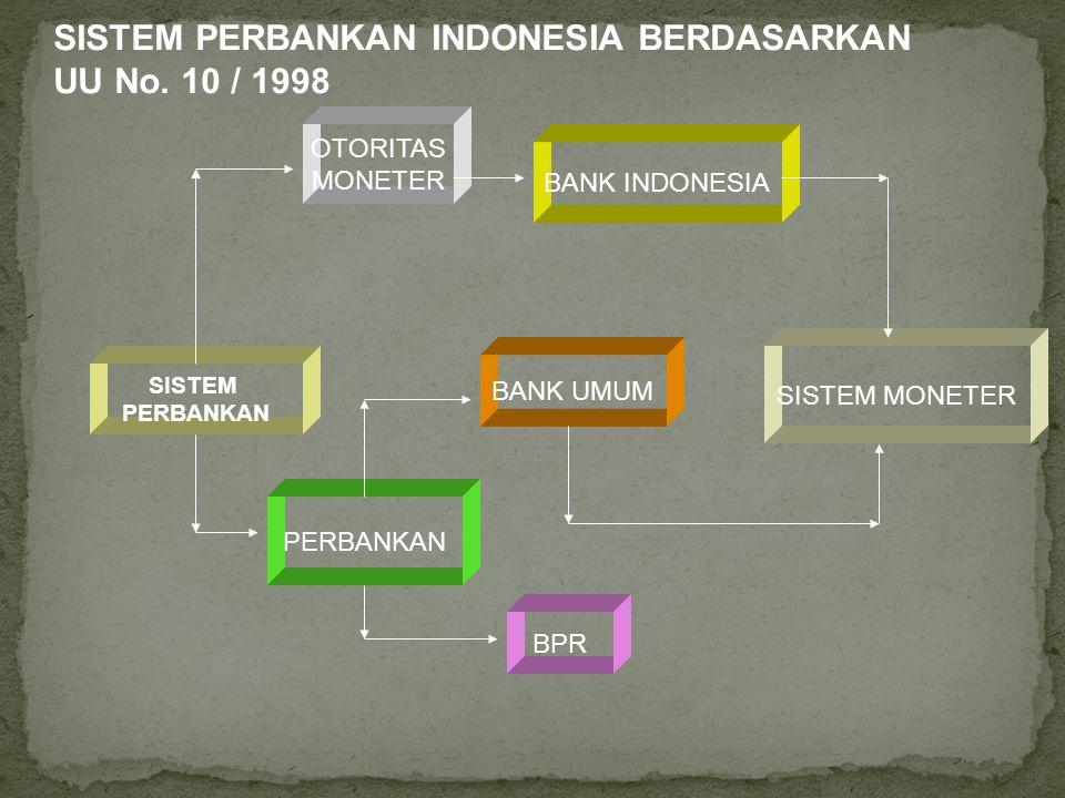 SISTEM PERBANKAN INDONESIA BERDASARKAN UU No. 10 / 1998