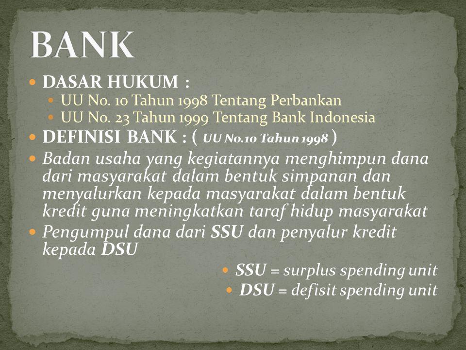 BANK DASAR HUKUM : DEFINISI BANK : ( UU No.10 Tahun 1998 )