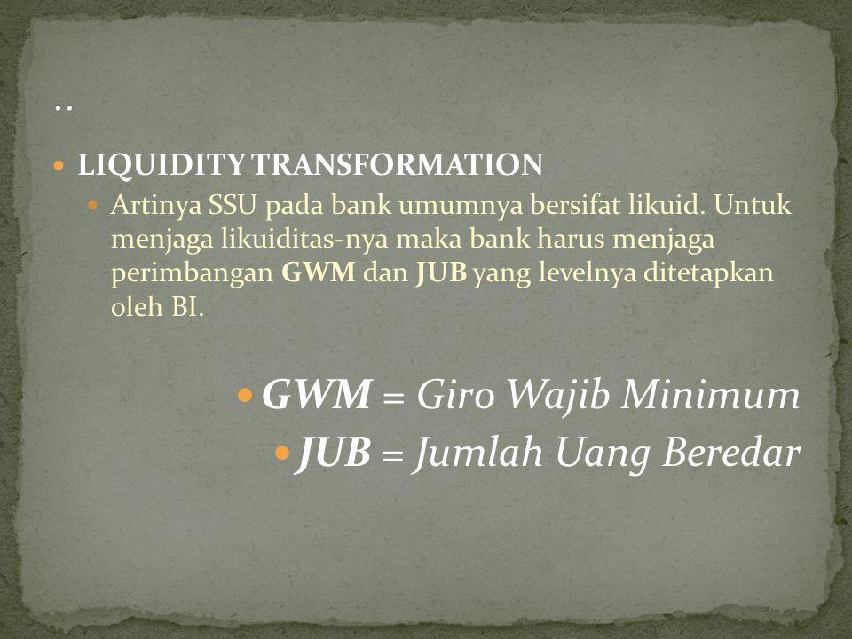.. GWM = Giro Wajib Minimum JUB = Jumlah Uang Beredar