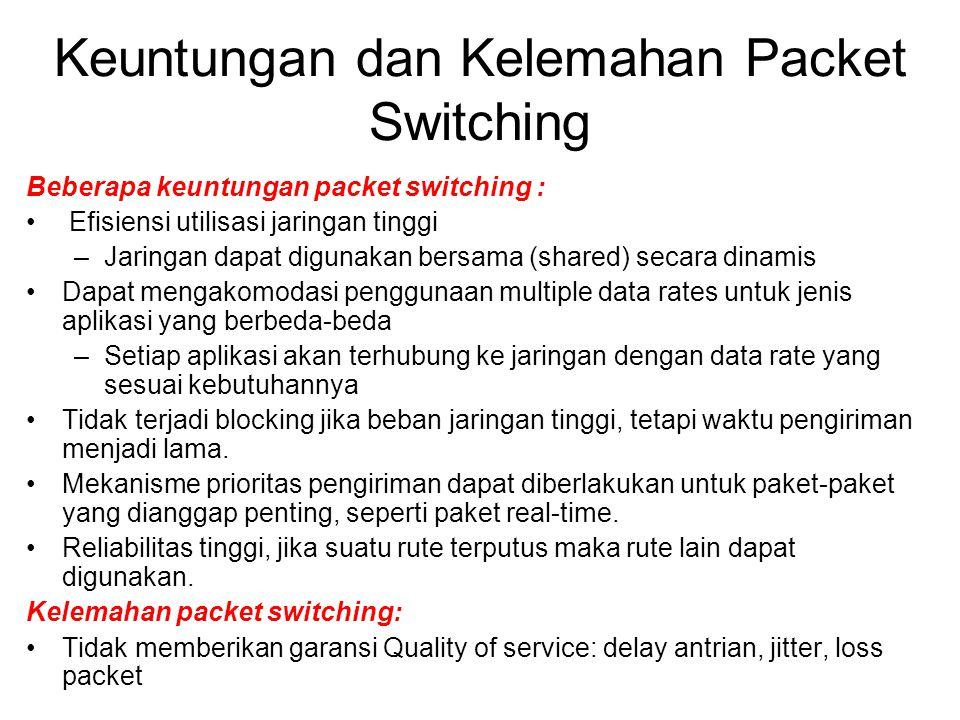 Keuntungan dan Kelemahan Packet Switching