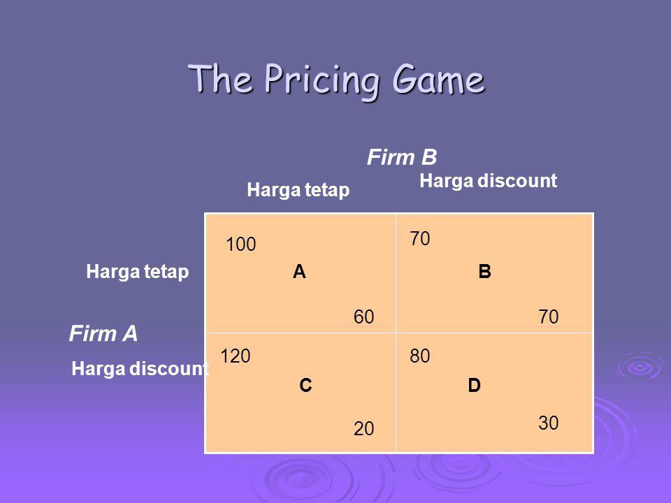 The Pricing Game Firm B Firm A Harga tetap Harga discount A B D C 70