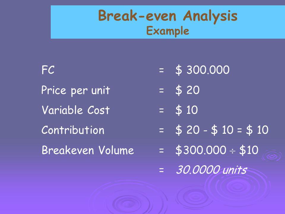 Break-even Analysis Example FC = $ 300.000 Price per unit = $ 20