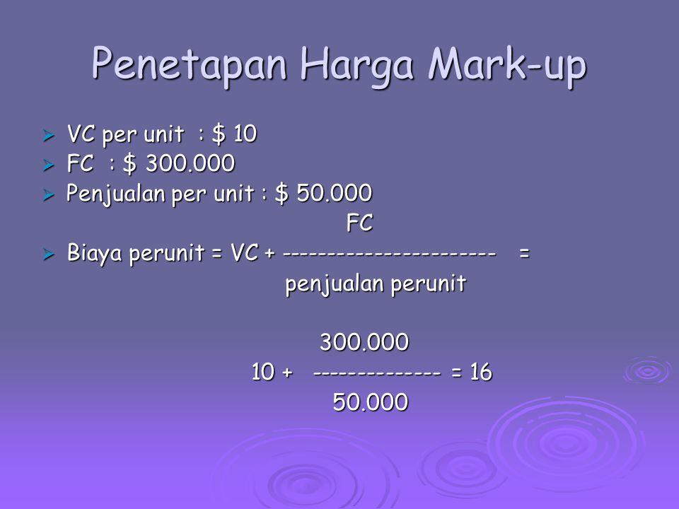 Penetapan Harga Mark-up