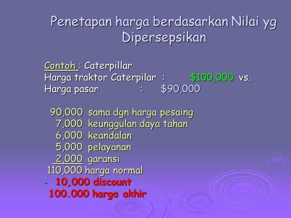 Penetapan harga berdasarkan Nilai yg Dipersepsikan
