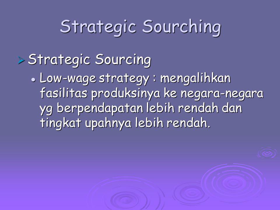 Strategic Sourching Strategic Sourcing