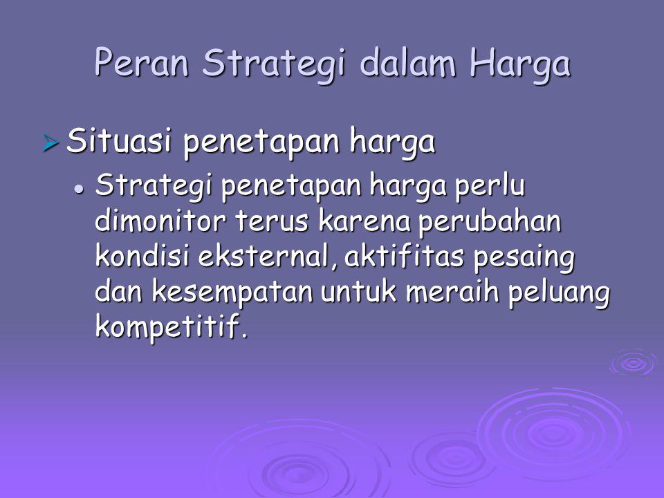 Peran Strategi dalam Harga