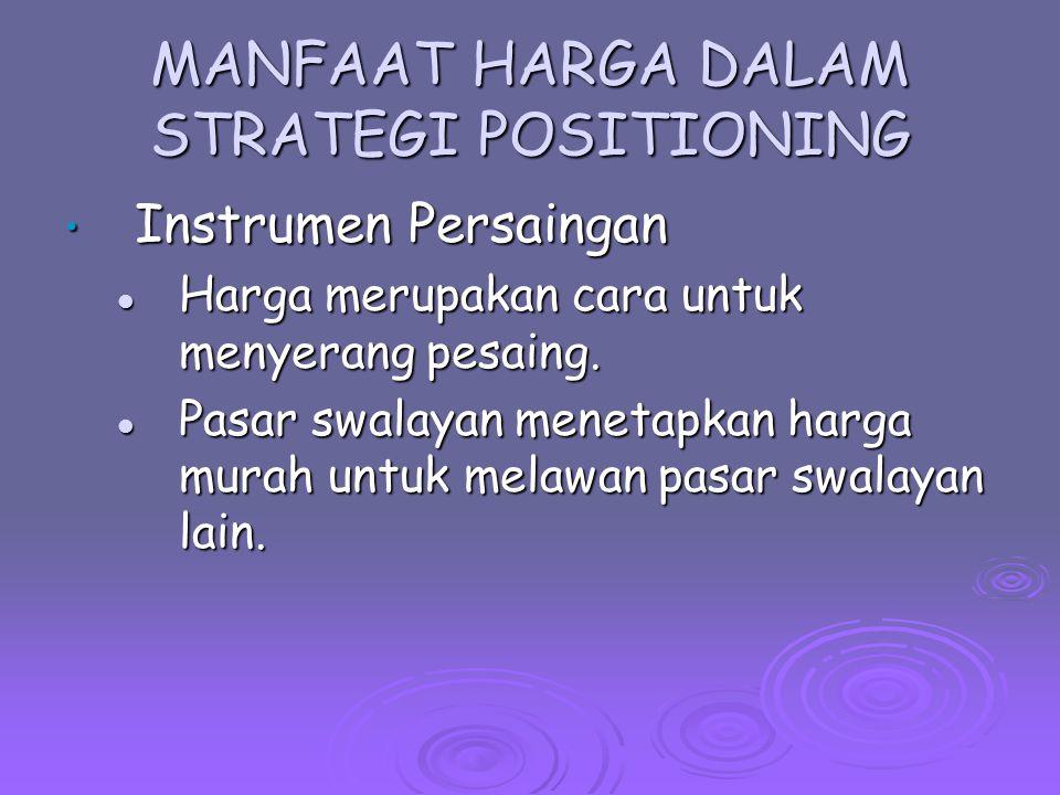 MANFAAT HARGA DALAM STRATEGI POSITIONING