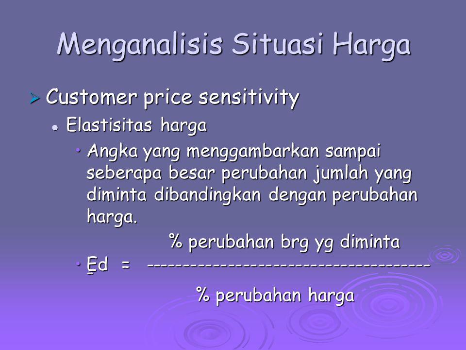 Menganalisis Situasi Harga