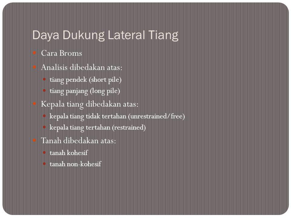 Daya Dukung Lateral Tiang