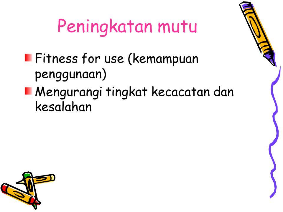 Peningkatan mutu Fitness for use (kemampuan penggunaan)